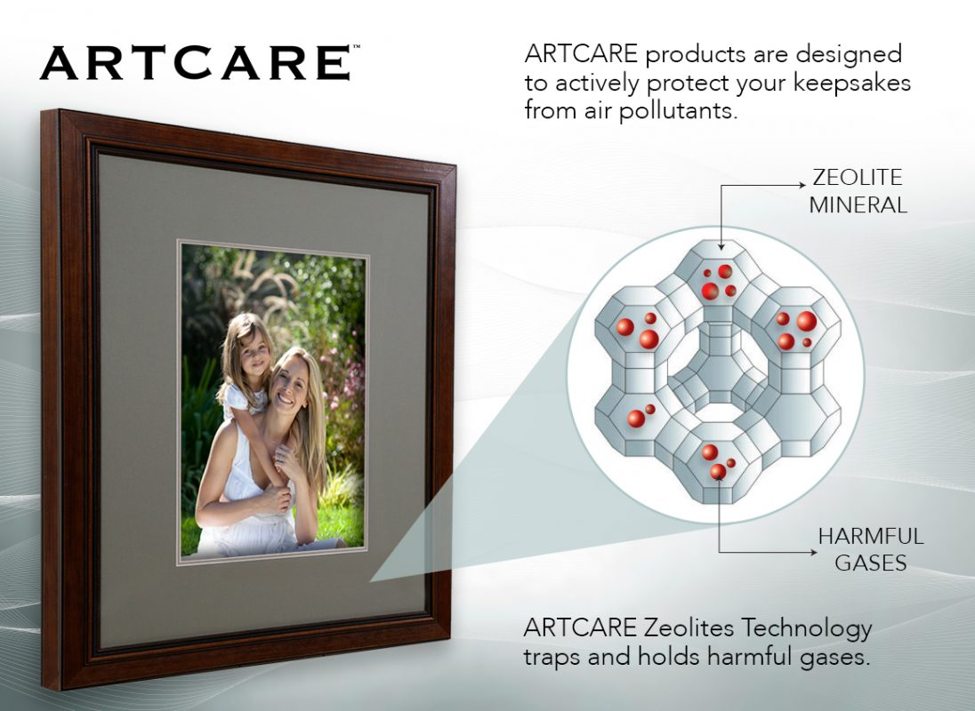 What is Artcare? 21st Century Conservation Framing | Artcare Framing